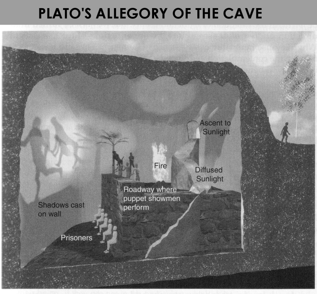 a review of platos allegory of the cave Plato's the allegory of the cave is, one of the philosophical writings in the form of allegory an allegorical writing is the type of writing having two levels of.